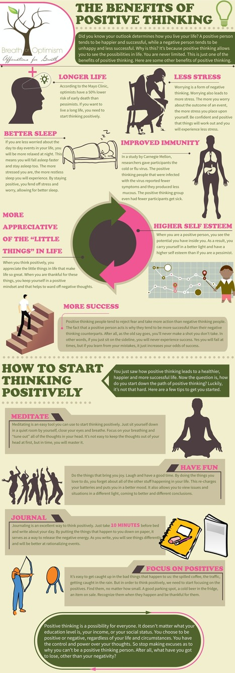 The Benefits of Positive Thinking Infographic - Virtual Helpmate | MoneySmartGuides | Scoop.it
