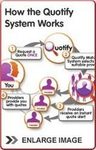 Hiring a caterer or doing it yourself | Quotify Catering | Advantages and Disadvantages of hiring a caterer | Scoop.it