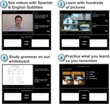 My Spanish Tutor : Effective - Easy - Fun   Learn Spanish   Scoop.it