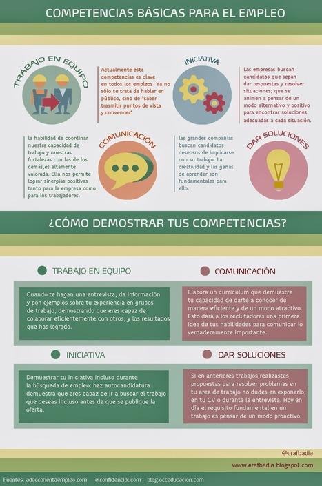 Competencias básicas para el empleo #infografia #infographic #empleo #rrhh | Encontrar, mantener y mejorar tu empleo | Scoop.it