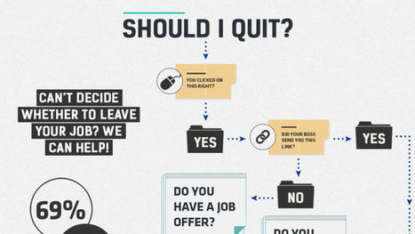 This Flowchart Can Help You Figure Out If You Should Quit Your Job | Career Management & Teaching | Scoop.it