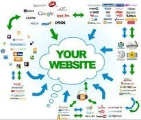 5 Link Types Your Site Needs For Higher Ranking | Best Online Marketing Software | Scoop.it
