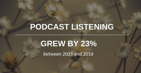 11 Must-Listen Podcasts to Broaden Your Horizons - Paul Sutton | b2bmarketing | Scoop.it