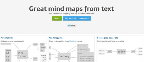 Memofon - MindMapping & Note-taking | Content Creation, Curation, Management | Scoop.it