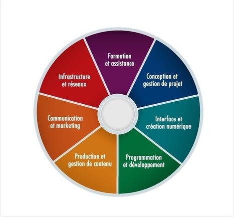 16-17 octobre : 2ème Assises nationales de la médiation numérique en Gironde | Portail des métiers de l'Internet | tablettes_en_mediatheque | Scoop.it