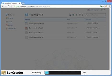 BoxCryptor pour Chrome : chiffrement en ligne pour Dropbox et Google Drive | Geeks | Scoop.it
