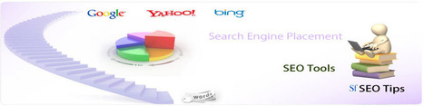 Stayfront - Best SEO Companies in Chennai | India | USA | UK | Germany. | average price of dental implants | Scoop.it