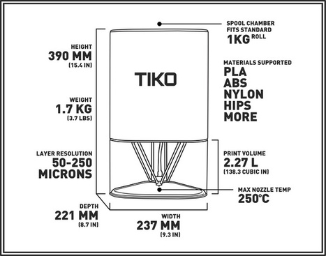 Tiko, A Simple and Accessible Unibody 3D Printer | 3D Printing and Innovative Technology | Scoop.it
