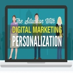 Automation and Digital Marketing Personalization [INFOGRAPHIC] | Business Transformation | Scoop.it