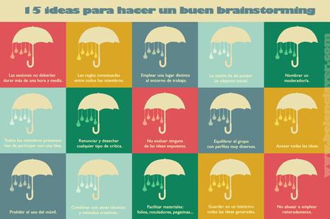 15-ideas-brainstroming-infografia.jpg (2461×1641) | Tic, Redes Sociales y Educación | Scoop.it