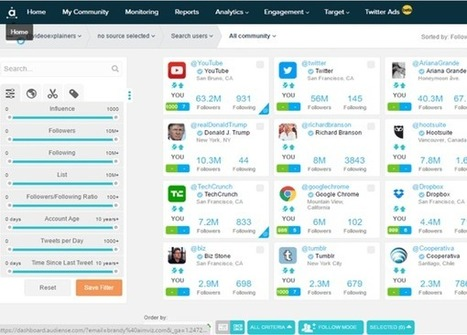 4 Twitter Tools for Marketers #socialmediamarketing #twittermarketing | MarketingHits | Scoop.it
