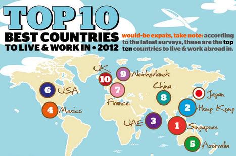 10 mejores países para vivir y trabajar en 2012 | Woratek | Information Technology & Social Media News | Scoop.it