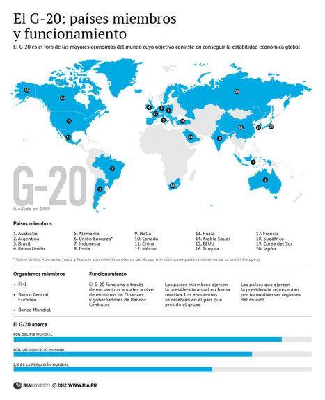 Qué es y cómo funciona elG-20 | Pedalogica: educación y TIC | Scoop.it