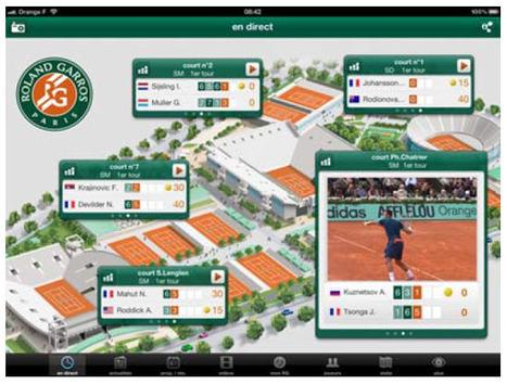 Orange : une application Roland-Garros 2013 pour la première fois en 4G | Roland Garros sur les réseaux sociaux | Scoop.it