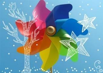 Inteligencias Múltiples y Creatividad - Orientacion Andujar | Esther: Inteligencias Múltiples de Howard Gardner | Scoop.it