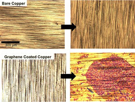 Graphene as a Long-Term Metal Oxidation Barrier: Worse Than Nothing   Medical Engineering = MEDINEERING   Scoop.it