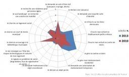 Manifeste pour une collectivité 2.0 | Quatrième lieu | Scoop.it