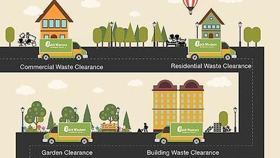 Quick Wasters | robinjoen | Scoop.it