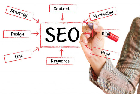 Corporate Enterprise SEO Services: An Overview | Online Technical Support | Scoop.it