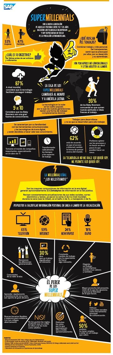 Los Millennials no se crean ni se destruyen: sólo se transforman en el trabajo #infografia #rrhh | Valientes y Emprendedores | Scoop.it