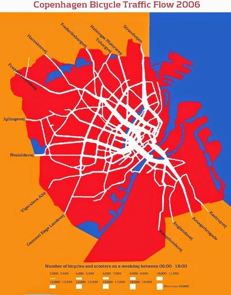 Γιατί να μην κάνουμε τους δρόμους μας όπως της Κοπεγχάγης , τώρα; : Πόλεις και Πολιτικές   Cities and Policies ( Place Management and Branding )   Scoop.it