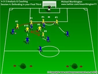 Worthington Soccer Coaching: 4-3-3 Analysis & Coaching, Session 4: Defending in your Final Third | Coaching the 4-3-3 | Scoop.it