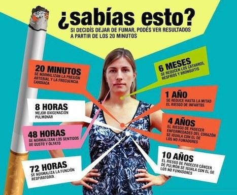 ¿Qué conseguimos al dejar de fumar?   Descigarrizate   Scoop.it