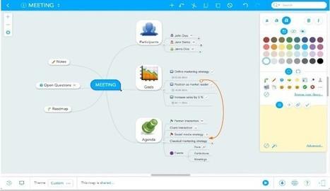 4 Aplicaciones para crear mapas mentales en Chromebooks - Nerdilandia | E-learning, Moodle y la web 2.0 | Scoop.it