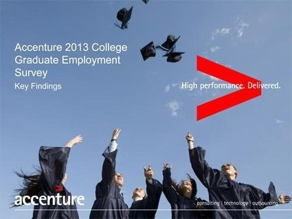 Accenture 2013 College Graduate Employment Survey | TRENDS IN HIGHER EDUCATION | Scoop.it