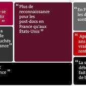 Expatriation : des chercheurs français témoignent | Enseignement Supérieur et Recherche en France | Scoop.it