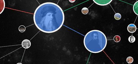 Obtenir des visites grâce au Knowledge Graph de Google   Référencement   Scoop.it