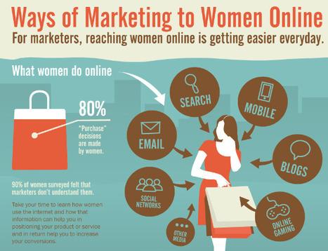 Ways of Marketing to Women Online INFOGRAPHIC | Marketing | Scoop.it