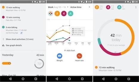 Google Fit débarque sur Android | Robotique, intéractions, mouvement | Scoop.it