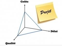 Quelles questions se poser avant de démarrer un projet web ? | TIC | Scoop.it