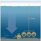 Stocker l'énergie électrique… sous la mer - Techniques de l'Ingénieur | 694028 | Scoop.it