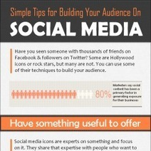 Simple strategies for building audience on social media | Visual.ly | Community Managers Unite | Scoop.it