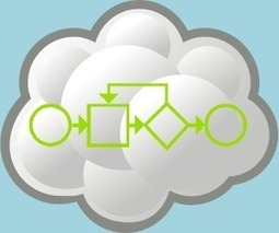 Cloud BPM Software Requirements   New business applications for BPM and BRMS technologies   Scoop.it