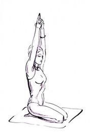 Développement personnel - Kundalini Yoga Lyon | bien être | Scoop.it