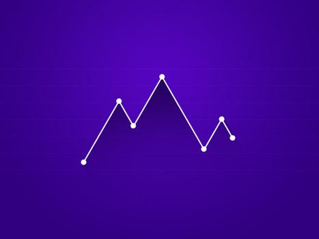 Complete Beginner's Guide to Analytics | UX Booth | Web & Development | Scoop.it