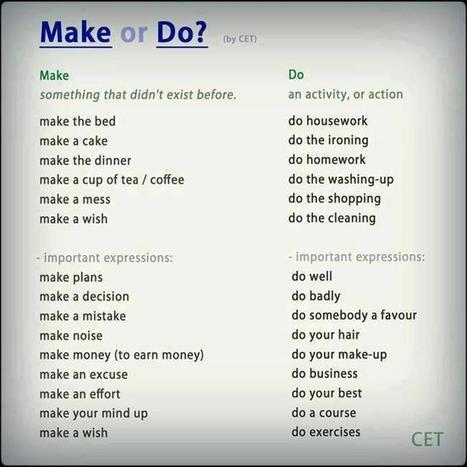 Do vs. Make | Ultimate English | Scoop.it