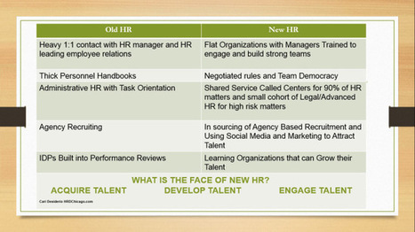 The New Role of HR in Flat, Global Organizations | Human Resources Chicago | Scoop.it