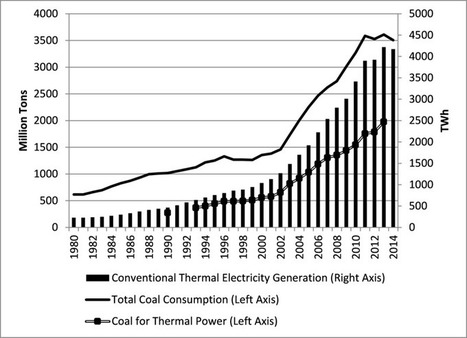 China and the Reduction of Dependence on Coal | The Energy Collective | Sustain Our Earth | Scoop.it