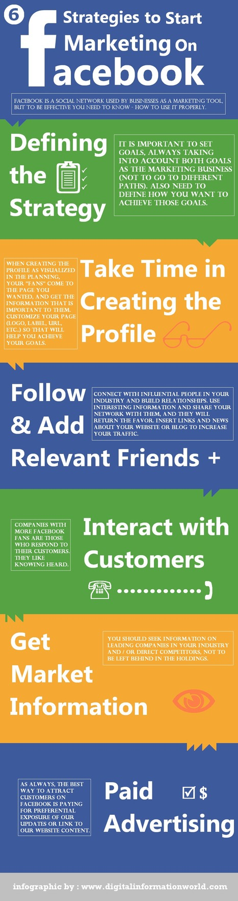 6 Fundamental Facebook Marketing Strategies [Infographic] | Everything Marketing You Can Think Of | Scoop.it