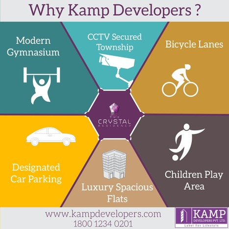 Why Kamp Developers? | Kamp Developers is the top real estate Companies in Delhi | Scoop.it