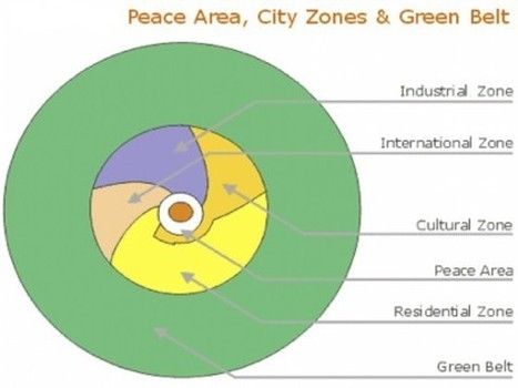 Eco Cities and Globalization   Sustainable Cities Collective   Urba   Scoop.it