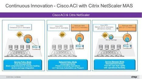 Changing the game with Cisco ACI and NetScaler MAS Integration – Customers benefit from full L2-L7 Automation and Native Operational Flexibility | Desktop transformation | Scoop.it