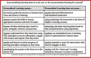 PERSONALIZED LEARNING STARTS WITH THE LEARNER, NOT TECHNOLOGY | On education | Scoop.it