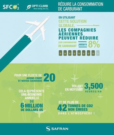 Safran et Safety Line s'associent pour offrir aux compagnies aériennes une solution globale de réduction de la consommation de carburant | Inria dans la presse en ligne | Scoop.it