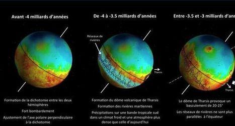 [GET] Mars : des chercheurs toulousains prouvent que la planète a tourné autour de son noyau | Revue de presse | Scoop.it
