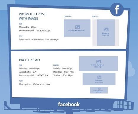 Les Dimensions des Publicités sur les Réseaux sociaux | CommunityManagementActus | Scoop.it